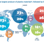 PlasticsEurope Plastics The Fact