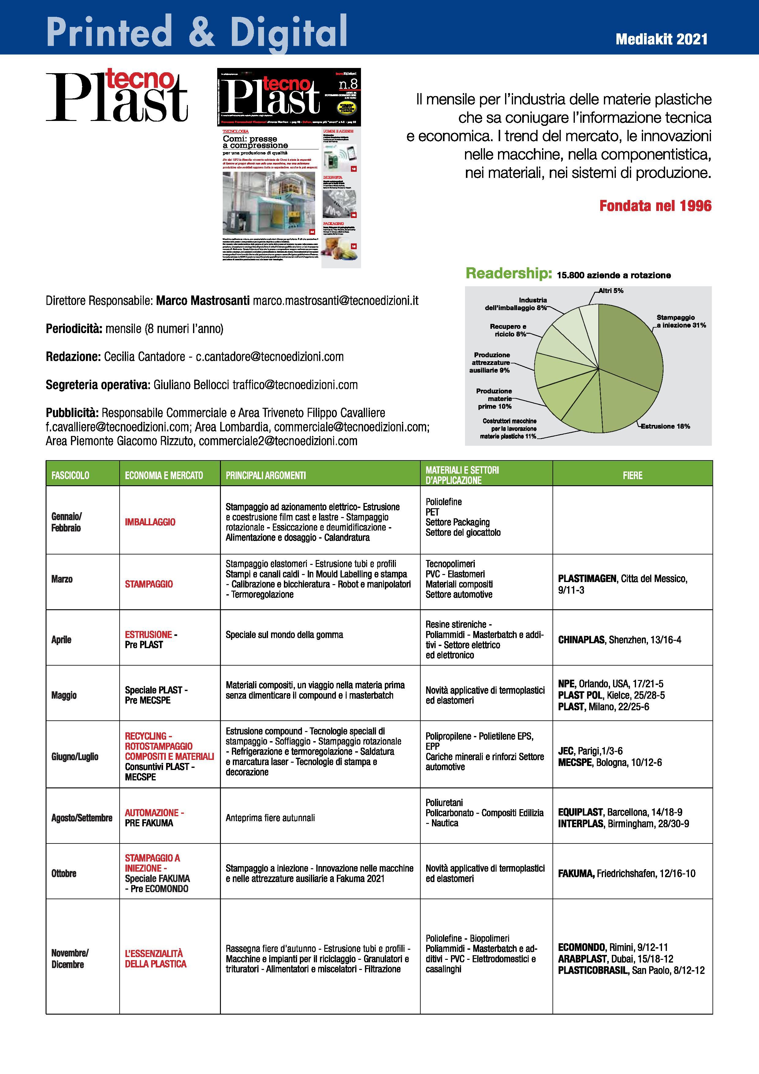 MKit - TPlast ITA-page-001
