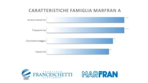 new marfran a franceschetti elastomeri